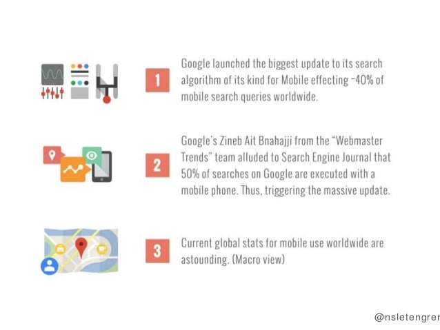 """L.  Google launched the biggest update to its search .  .T.  E algorithm of its kind for Mobile effecting """"4U°/ o of """"WI -..."""