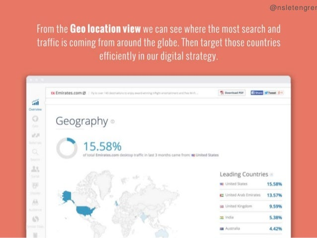 From the Geo location view we can see where the most search and traffic is comingfrom around the globe.  Then target those...