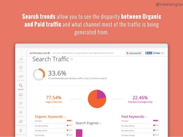 Search trends allow you to see the disparity between Organic and Paid traffic and what channel most of the traffic is bein...