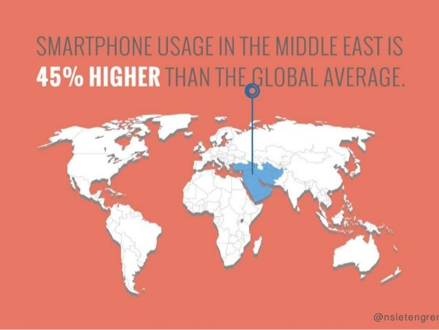 SMARTPHONE USAGE IN THE MIDDLE EAST IS 45°/ o HIGHER THAN TH _ LOBAL AVERAGE.