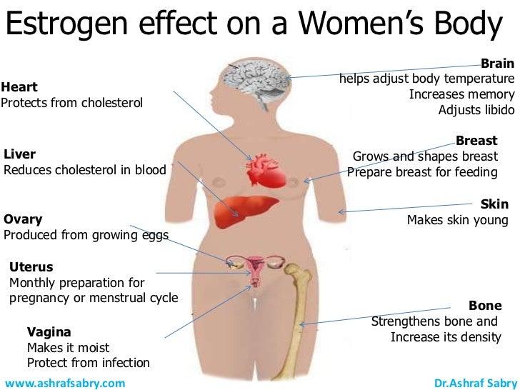 Estrogen transvestite male side effects — pic 5