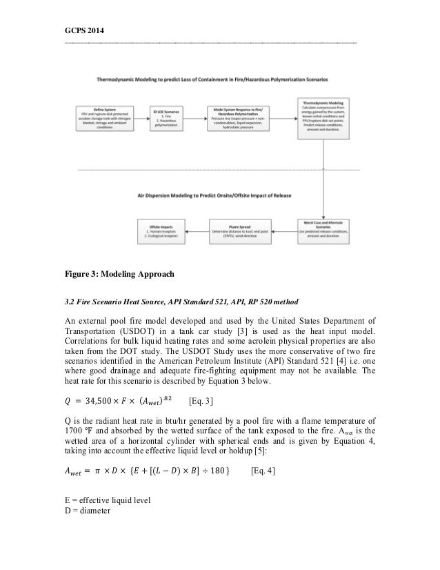 Thermodynamic Release Scenario Modeling And Air Dispersion Modeling F