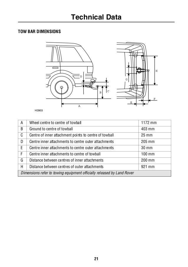 range rover p38 fuse box seat range free wiring diagrams
