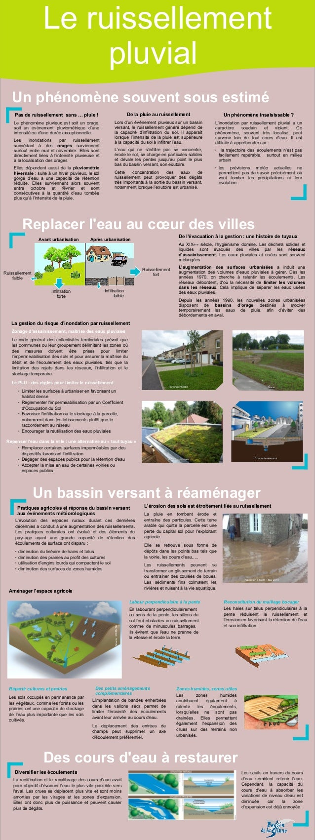 Replacer l'eau au cœur des villes Un phénomène insaisissable? L'inondation par ruissellement pluvial a un caractère souda...