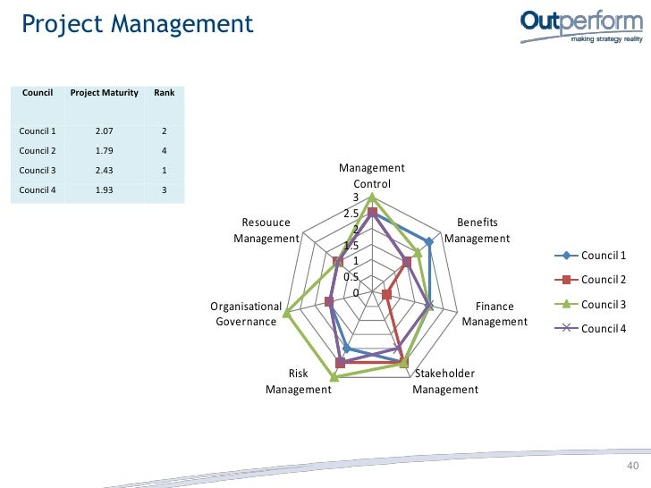 an overview of the business competences in annual pay andjustments An overview of the hellers  a company overview of the history business strategy and  an overview of the business competences in annual pay andjustments.
