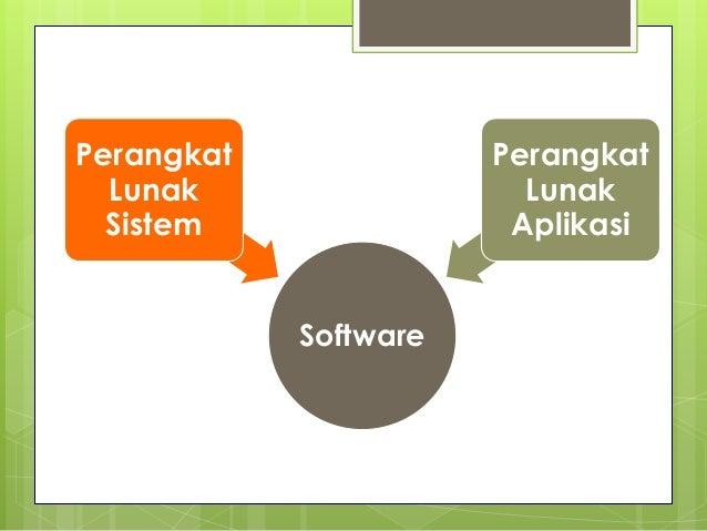 Pengantar Teknologi Informasi Perangkat Lunak Software