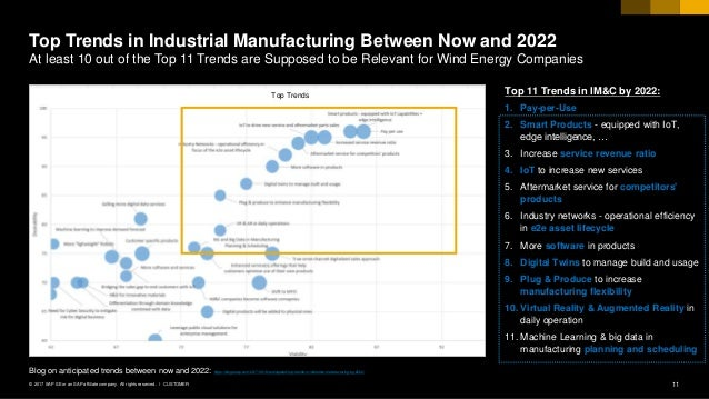 INDUSTRIE 4 0 AND GERMAN ACTIVITIES – Connected Manufacturing from th…