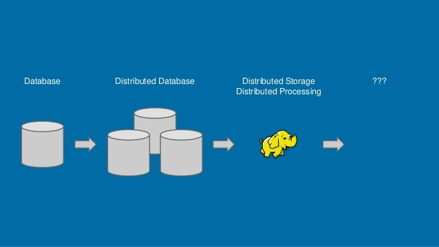 Database Distributed Database Distributed Storage Distributed Processing ???