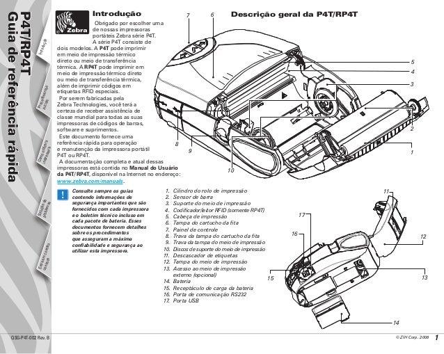 P4T/RP4T Guiadereferênciarápida  Introdução Procedimentos iniciais Comoutilizara impressora Soluçãodeproblemas Entreemcont...