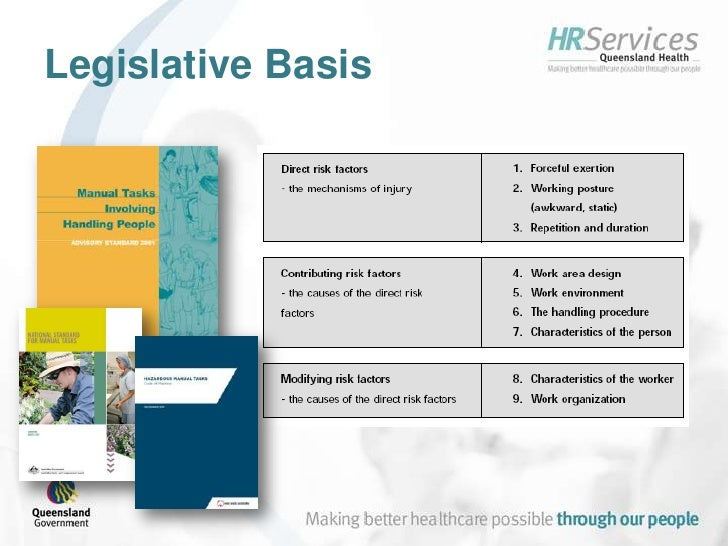 legislative framework for health safety and risk management essay Predetermined acceptable levels of risk risk management is the application of a management system to risk and includes  risks to health and safety management.