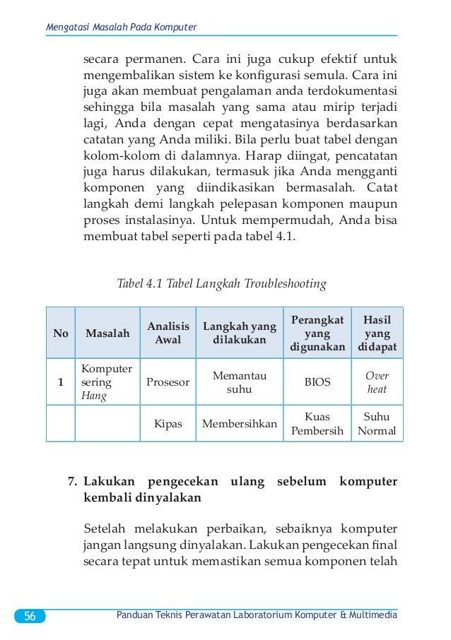 Alat analisis teknis