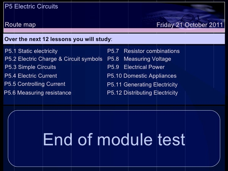 P5 Electric Circuits Route map Over the next 12 lessons you will study : Friday 21 October 2011 P5.1 Static electricity P5...