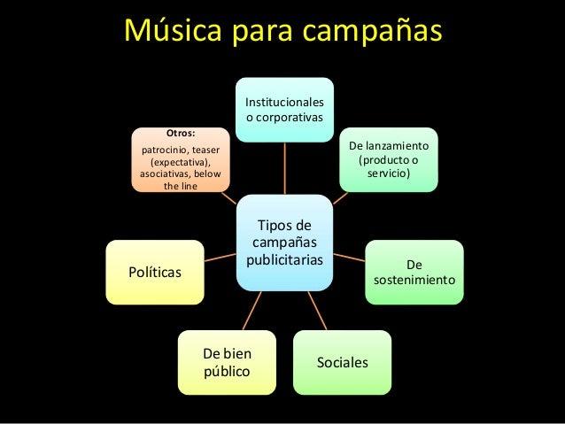 Música para campañas Tipos de campañas publicitarias Institucionales o corporativas De lanzamiento (producto o servicio) D...