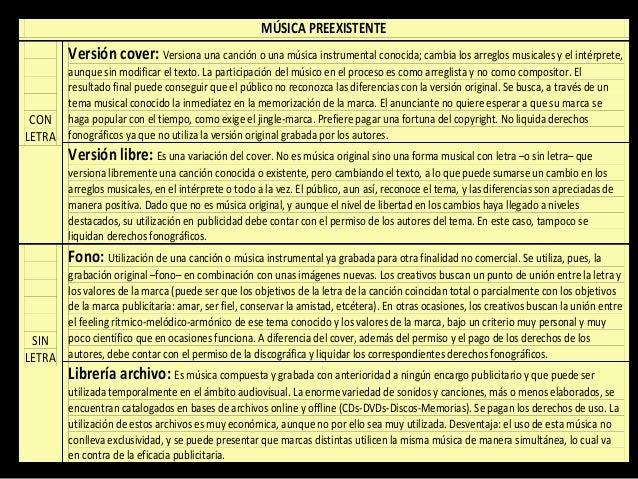 MÚSICA PREEXISTENTE CON LETRA Versión cover: Versiona una canción o una música instrumental conocida; cambia los arreglos ...