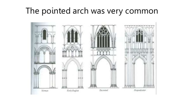 9 The Pointed Arch