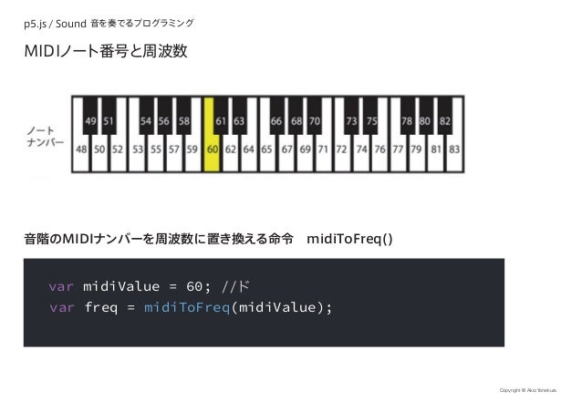 p5.js / Sound 音を奏でるプログラミング Copyright © Akio Yonekura MIDIノート番号と周波数 音階のMIDIナンバーを周波数に置き換える命令 midiToFreq()   var midiValue ...