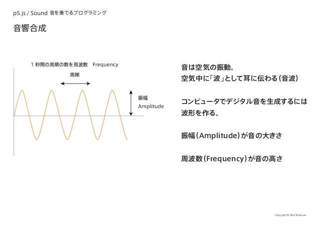 p5.js / Sound 音を奏でるプログラミング Copyright © Akio Yonekura 音響合成 音は空気の振動。 空気中に「波」として耳に伝わる(音波) コンピュータでデジタル音を生成するには 波形を作る。 振幅(Ampli...