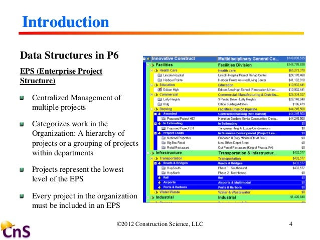 primavera p6 manual rh slideshare net primavera software manual recursos humanos pdf primavera software manual contabilidade pdf