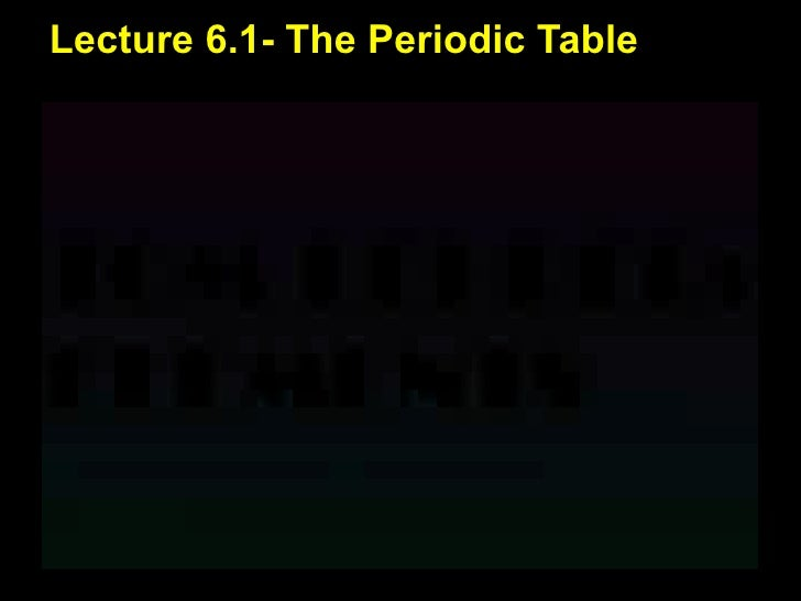 Lecture 6.1- The Periodic Table