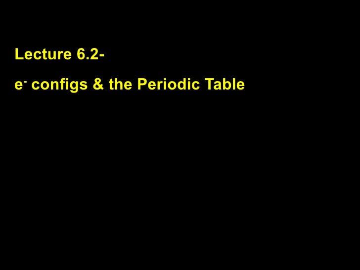Lecture 6.2-e- configs & the Periodic Table