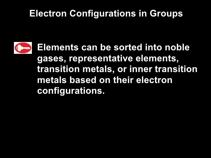 Lecture 6 2 Electron Configurations The Periodic Table