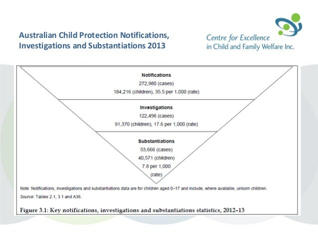 Systems Reform: New Directions in Child Protection law