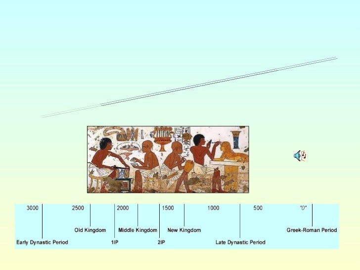 A Timeline of Ancient Egypt