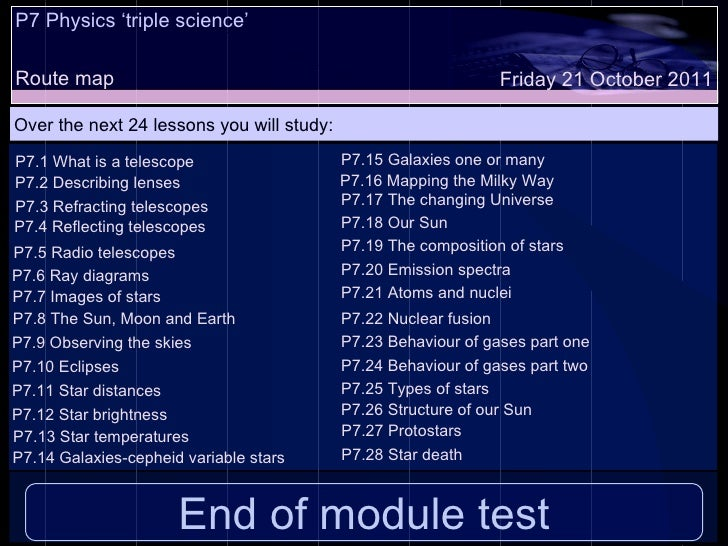 P7 Physics 'triple science'  Route map Over the next 24 lessons you will study: Friday 21 October 2011 P7.1 What is a tele...