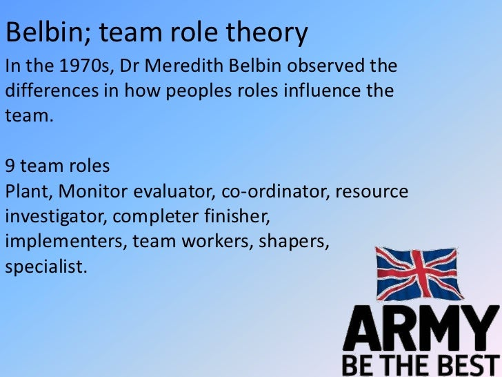 teambuilding meredith belbin framework Meredith belbin, an uk based scholar in the field of management, applied the notion of behavioural roles to teams and identified nine sets of `team roles' his concept of team roles was.