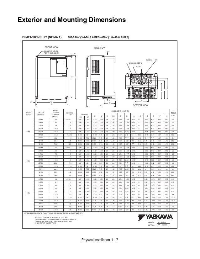 p7 user manual 17 638?cb=1402633770 p7 user manual yaskawa p7 wiring diagram at crackthecode.co