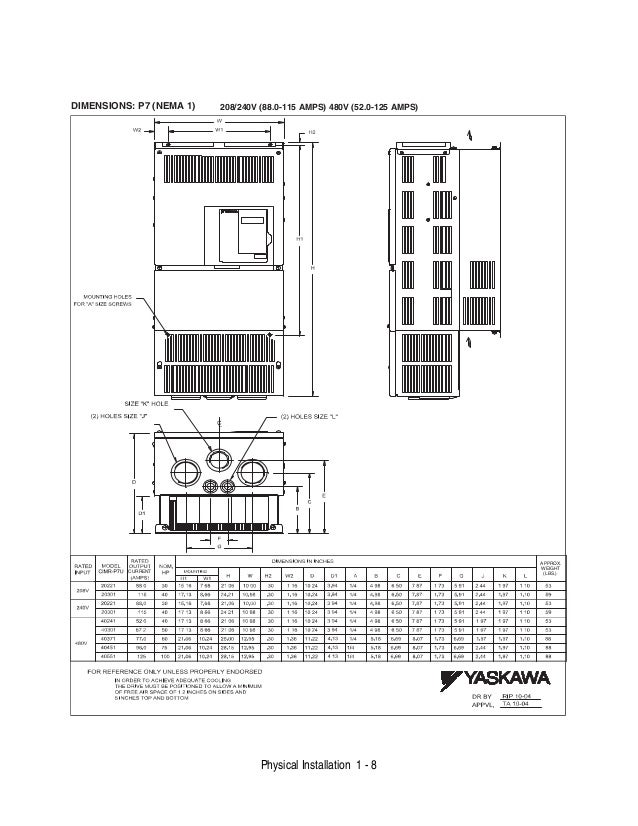 p7 user manual 18 638?cb=1402633770 p7 user manual yaskawa p7 wiring diagram at crackthecode.co