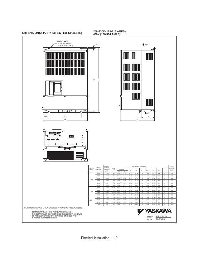 P7 user manual