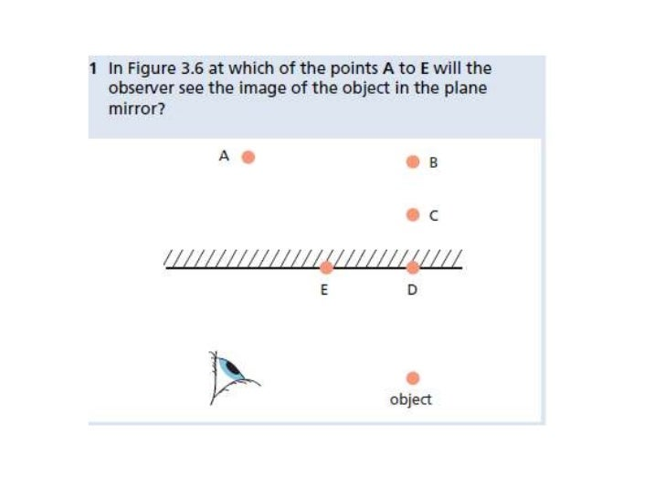 This is about lateral inversion.• Where does the image appear to come from?• Extend the rays from the point of intersectio...