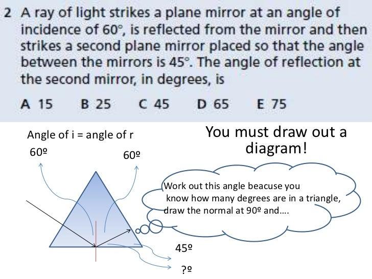 P8 Light Homework Help