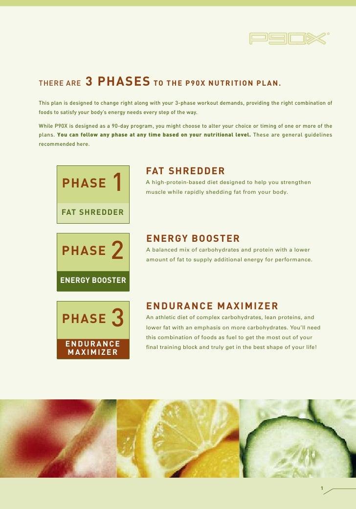 P90x 3-phase Nutrition Plan Pdf Download
