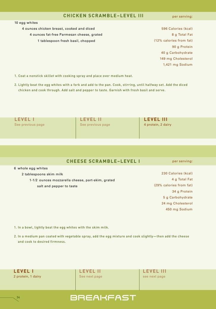 P90x Nutrition Guide Pdf