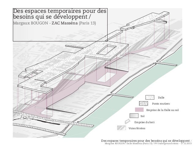 Des espaces temporaires pour des besoins qui se développent / Margaux BOUGON - ZAC Masséna (Paris 13)  Dalle Ponts routier...