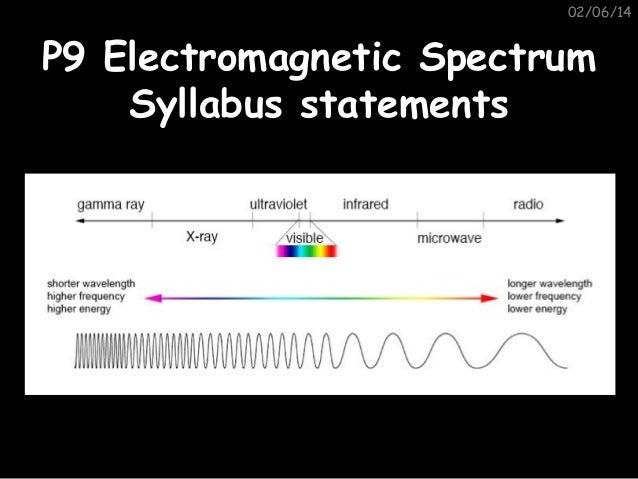 02/06/14  P9 Electromagnetic Spectrum Syllabus statements