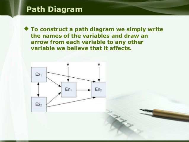 Path analysis path diagram ccuart