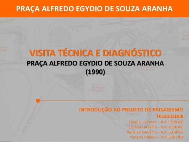 PRAÇA ALFREDO EGYDIO DE SOUZA ARANHA INTRODUÇÃO AO PROJETO DE PAISAGISMO T018103D08 Cláudio Ferreira – R.A. 5899100 Julian...