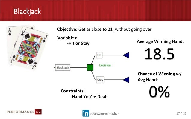an introduction to predictive analytics an executives