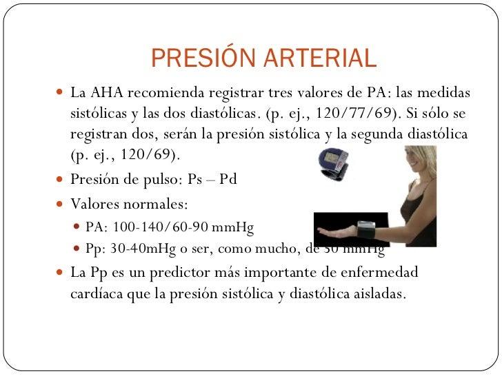 Presion arterial Y Shock