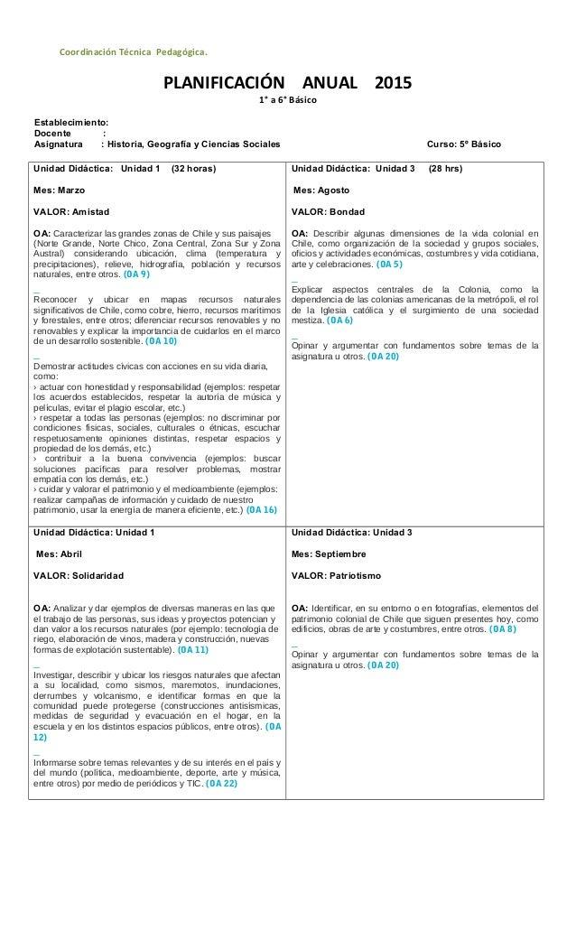 Coordinación Técnica Pedagógica. PLANIFICACIÓN ANUAL 2015 1° a 6° Básico Establecimiento: Docente : Asignatura : Historia,...