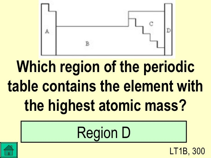 Unit 1 review jeopardy game 10 which region of the periodictable urtaz Image collections