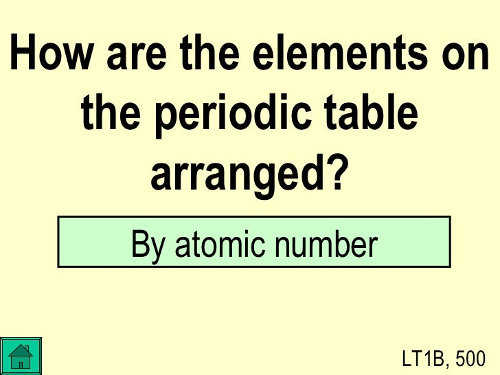 Unit 1 review jeopardy game lt1b 400 12 how are the elements on the periodic table urtaz Images