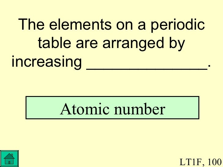 Unit 1 review jeopardy game alkali metals lt1e 500 23 the elements on a periodic table urtaz Image collections