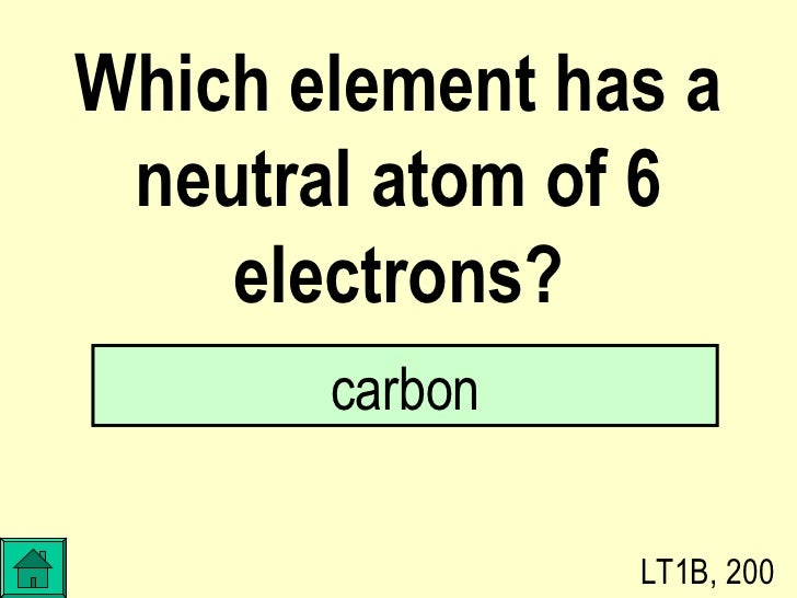 Unit 1 review jeopardy game 35 neutrons lt1b 100 9 which element urtaz Image collections