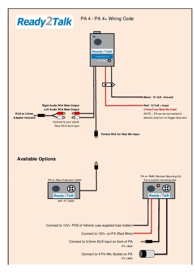 Pa 4 wire codeSlideShare