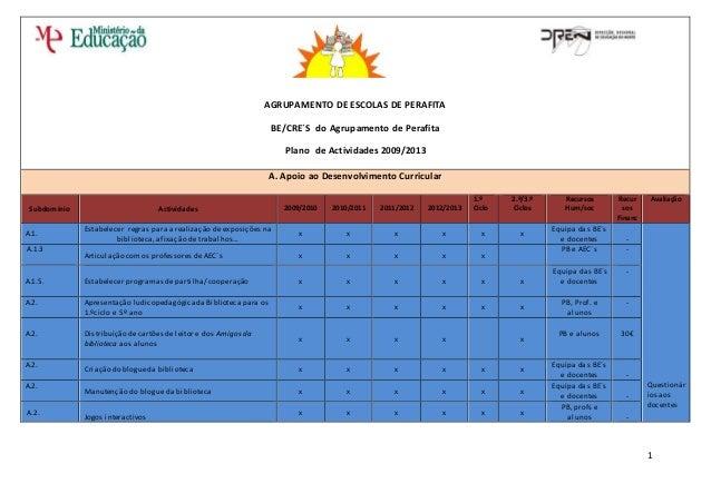 1 AGRUPAMENTO DE ESCOLAS DE PERAFITA BE/CRE´S do Agrupamento de Perafita Plano de Actividades 2009/2013 A. Apoio ao Desenv...