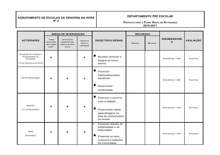 DEPARTAMENTO PRÉ ESCOLAR AGRUPAMENTO DE ESCOLAS DA SENHORA DA HORA                    Nº 2                                ...